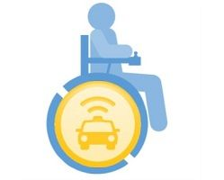 Wheelchair adapted transfers